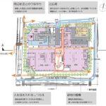 大宮駅東口再開発の計画図